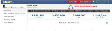 jual beli bitcoin kaskus jual beli bitcoin terpercaya jual beli bitcoin malaysia jual beli bitcoin murah