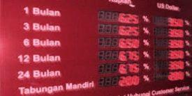 Manfaat Deposito Berjangka Untuk Nasabah Bank