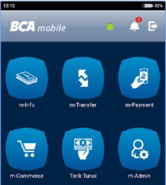 Cara Daftar Dan Aktivasi Layanan Finansial M Bca Zonkeu