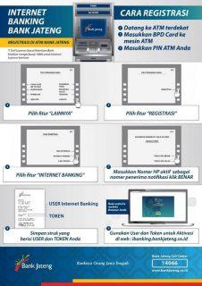 Cara Daftar dan Aktivasi iBanking Bank Jateng